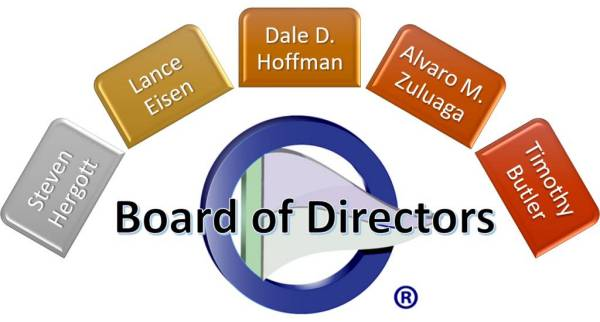 NORMI Board Of Directors